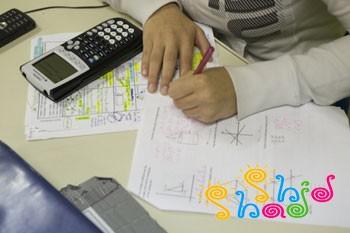 مشکل حل مسئله ریاضی